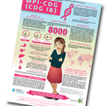 CDG Poster